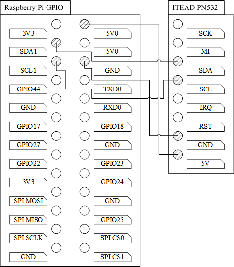 Hardware connect - PN532